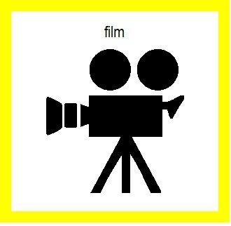 NAJNOWSZE FILMY KLASY 4D 5D 7D